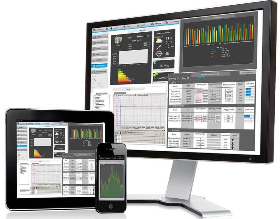 Monitor SGE