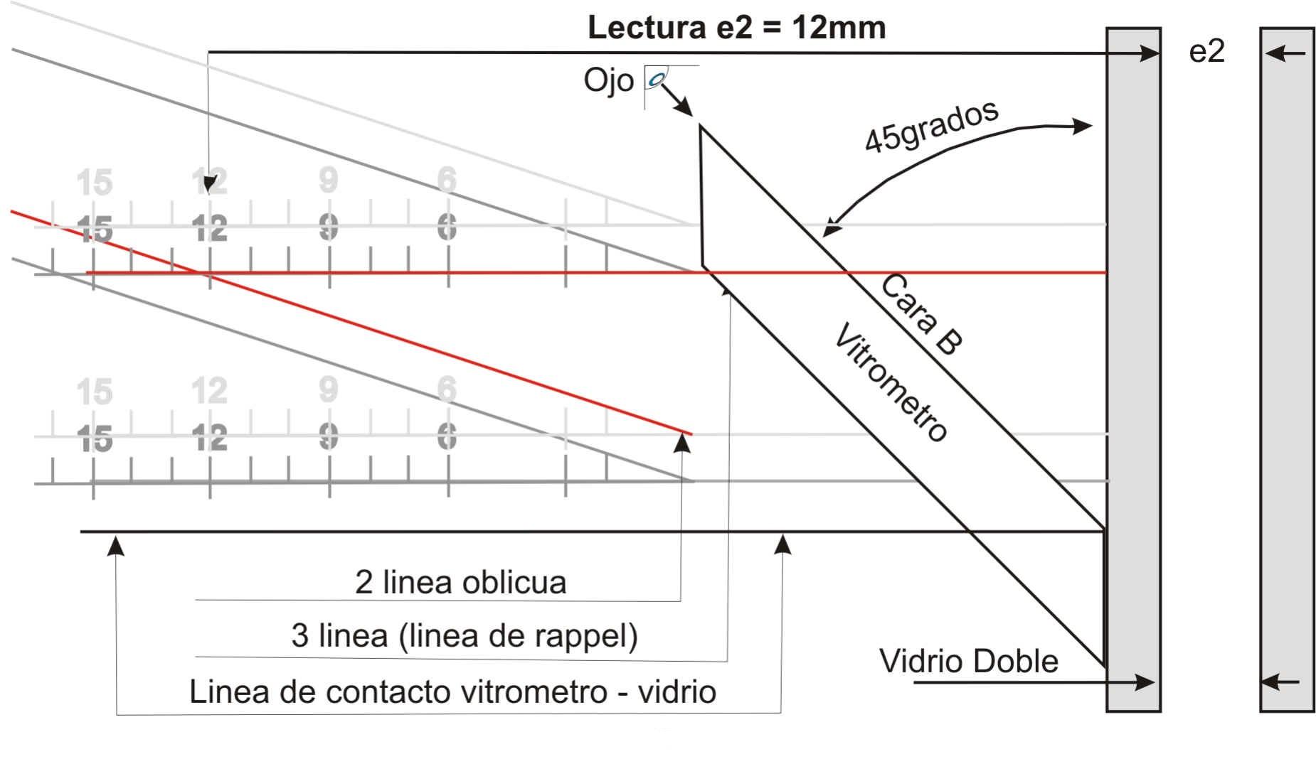 Procedimiento evaluación doble acristalamiento 2