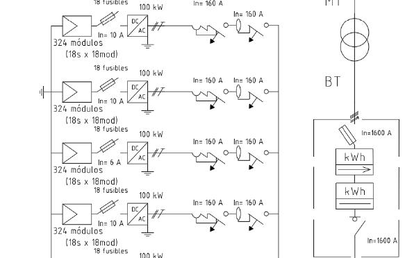 Legalización y tramitación de una instalación de autoconsumo fotovoltaica